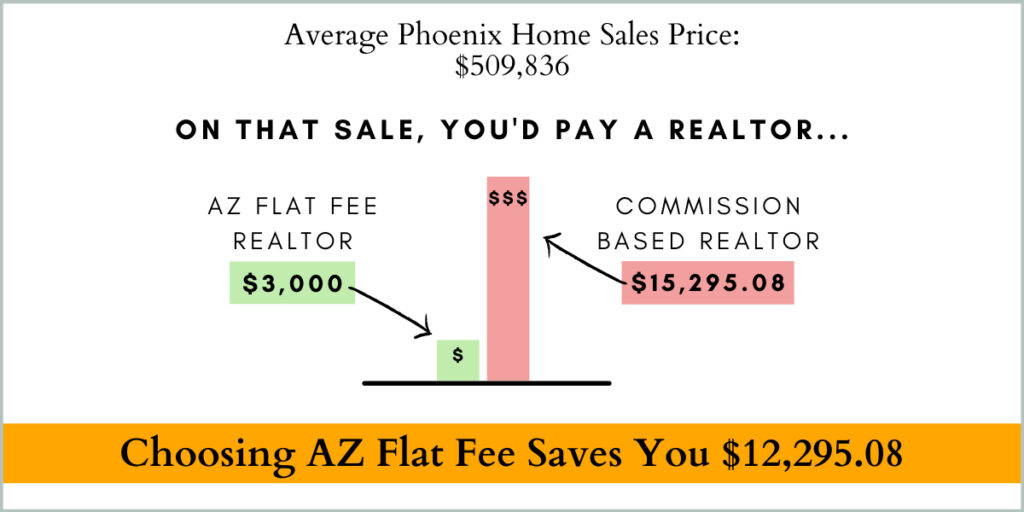Work with one of the Top Realtors in Arizona